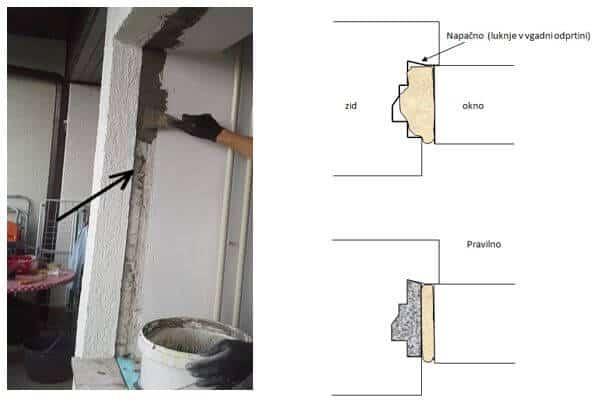 tesnenje vgrajenih oken - obdelava vgradne odprtine okna