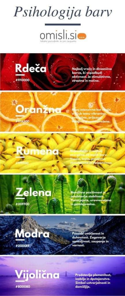 Vsaka izmed barv ima drugačen pomen.