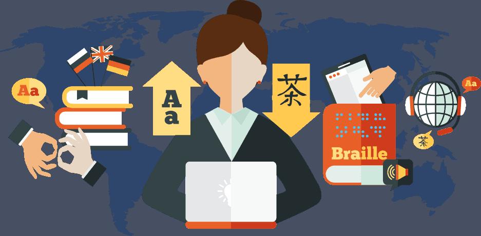 Prevod spletne strani izboljša vaš položaj na tujem trgu