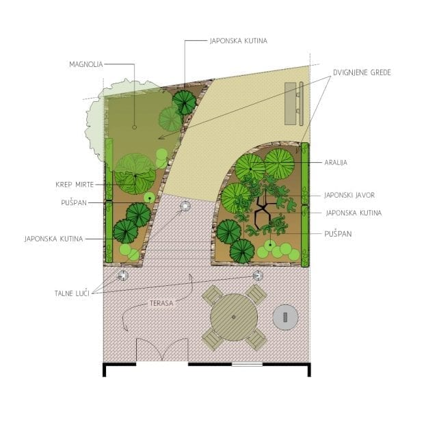 načrt za oblikovanje vrta / urejanje vrta.